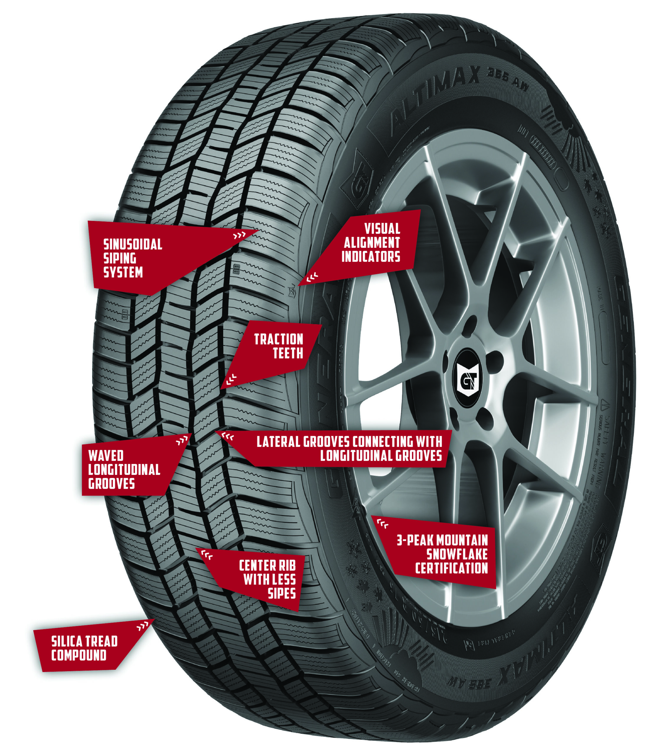 AltiMAX 365 AW tire innovative features