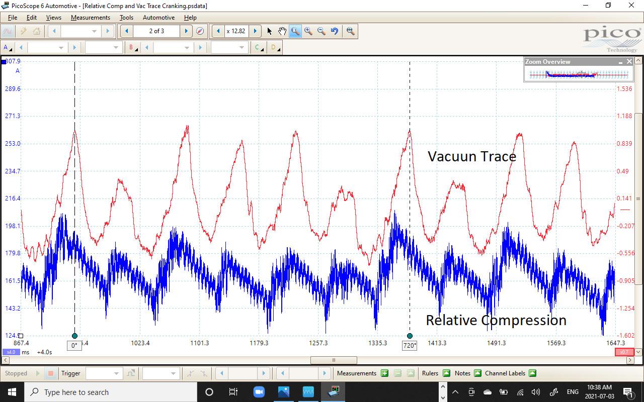 picoscope 6 vacuum trace relative compression
