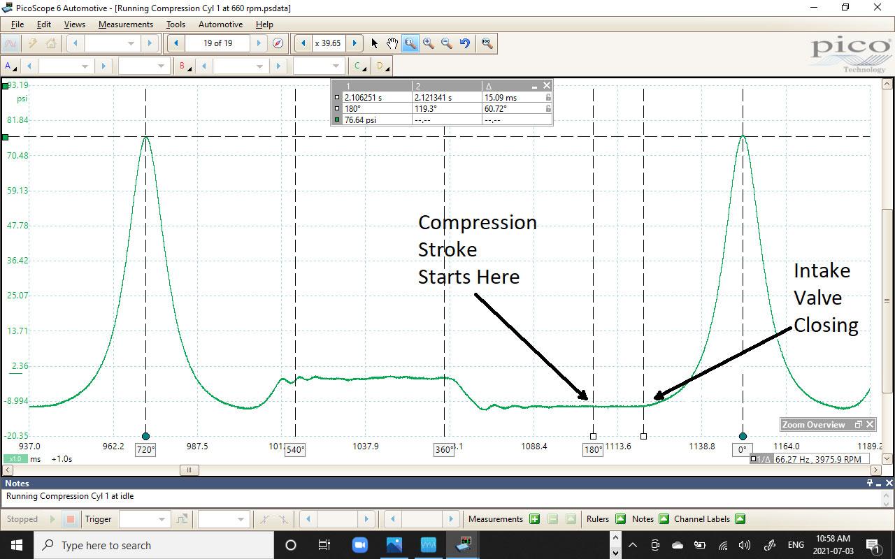 picoscope 6 compression stroke intake valve data